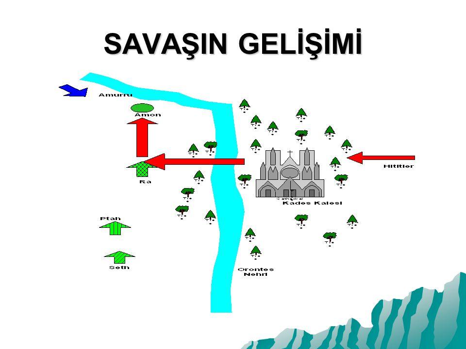 SAVAŞIN GELİŞİMİ Muvatalli önce Ra tümenini yok etti.