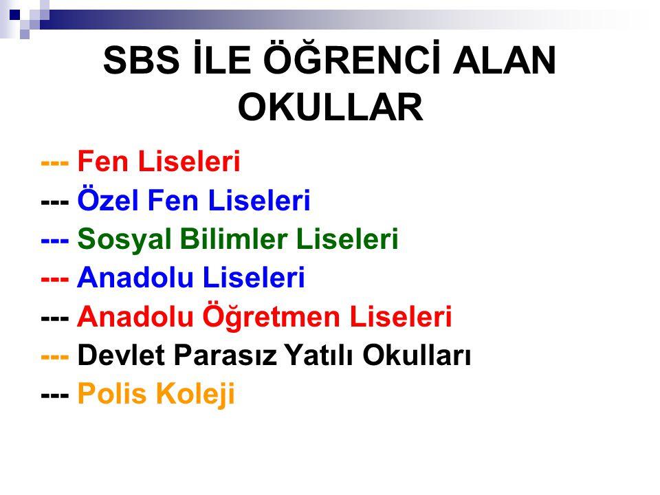 SBS İLE ÖĞRENCİ ALAN OKULLAR