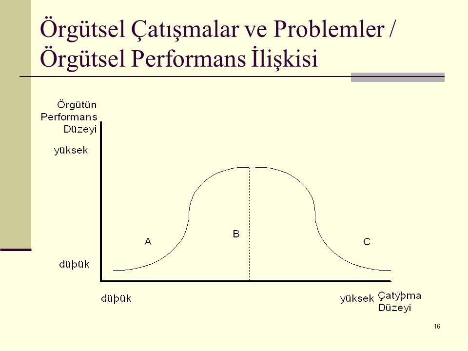 Örgütsel Çatışmalar ve Problemler / Örgütsel Performans İlişkisi
