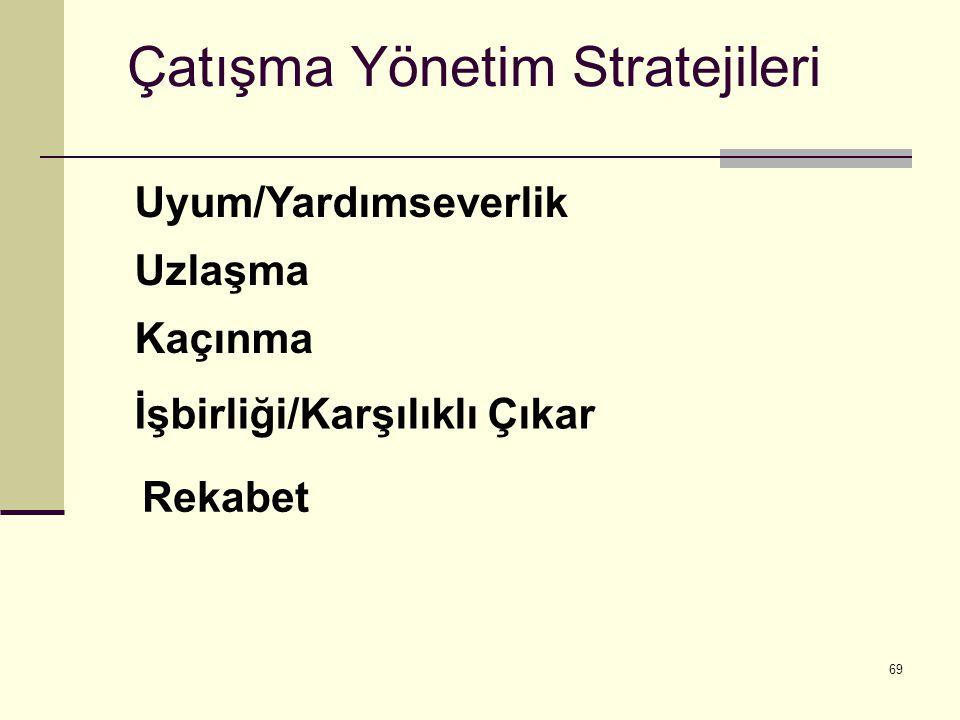 Çatışma Yönetim Stratejileri