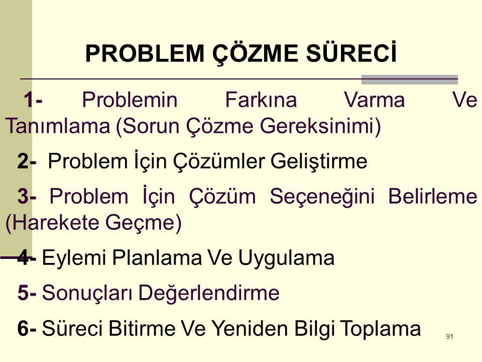 PROBLEM ÇÖZME SÜRECİ 1- Problemin Farkına Varma Ve Tanımlama (Sorun Çözme Gereksinimi) 2- Problem İçin Çözümler Geliştirme.