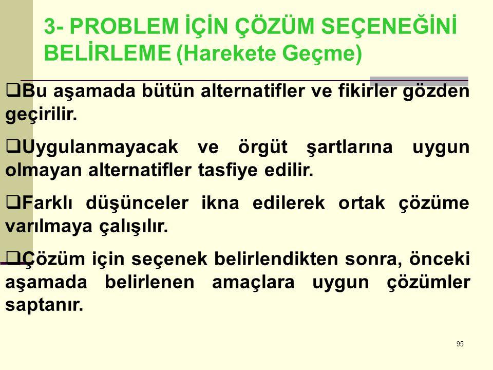 3- PROBLEM İÇİN ÇÖZÜM SEÇENEĞİNİ BELİRLEME (Harekete Geçme)