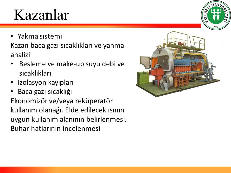 Kazanlar Yakma sistemi Kazan baca gazı sıcaklıkları ve yanma analizi