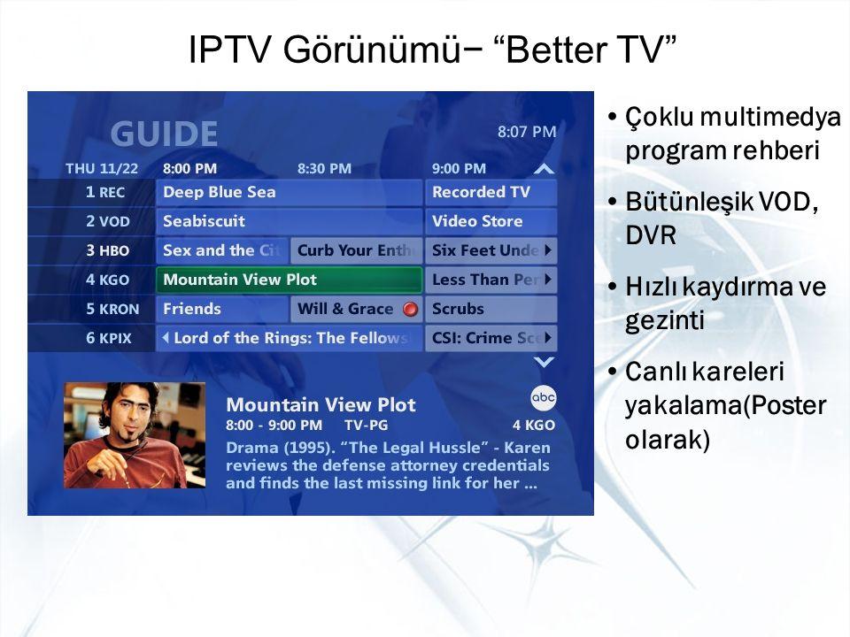 IPTV Görünümü− Better TV