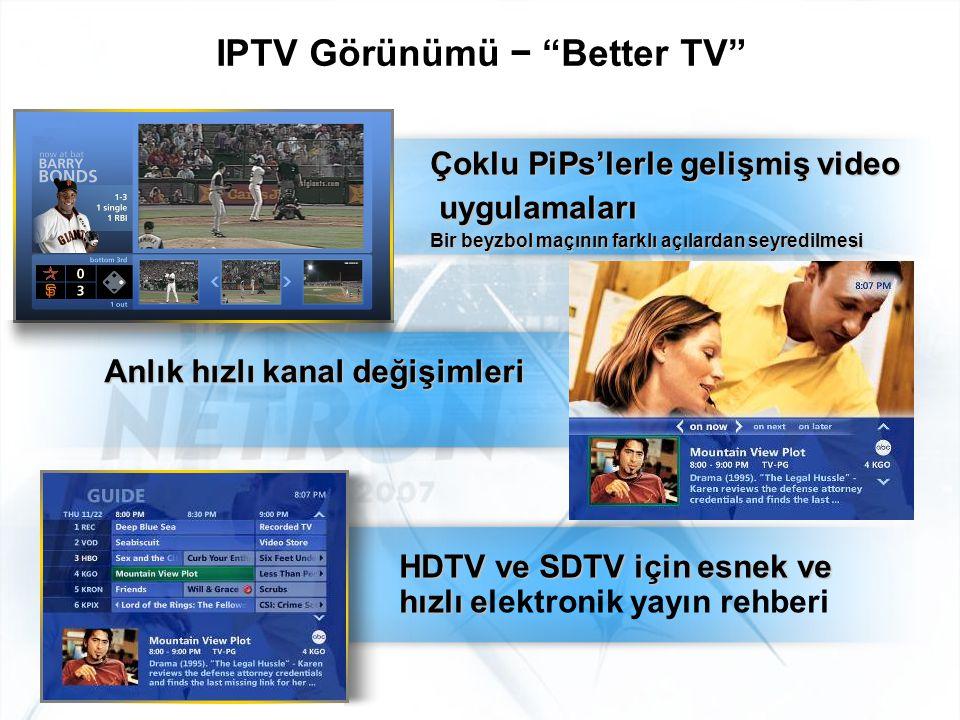 IPTV Görünümü − Better TV