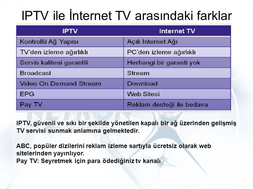 IPTV ile İnternet TV arasındaki farklar