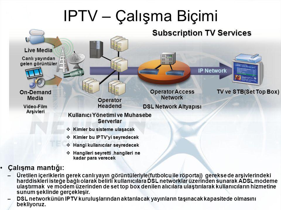 IPTV – Çalışma Biçimi Subscription TV Services Çalışma mantığı: