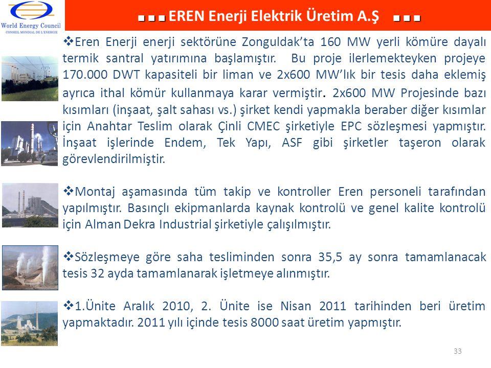 ■ ■ ■ EREN Enerji Elektrik Üretim A.Ş ■ ■ ■