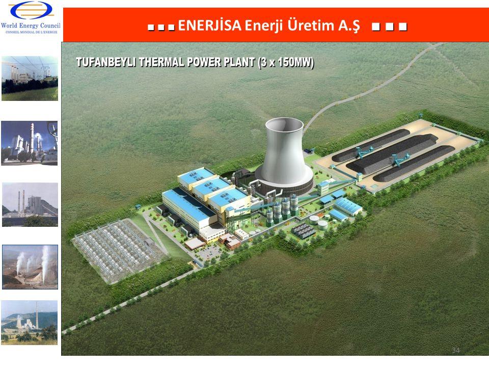 ■ ■ ■ ENERJİSA Enerji Üretim A.Ş ■ ■ ■