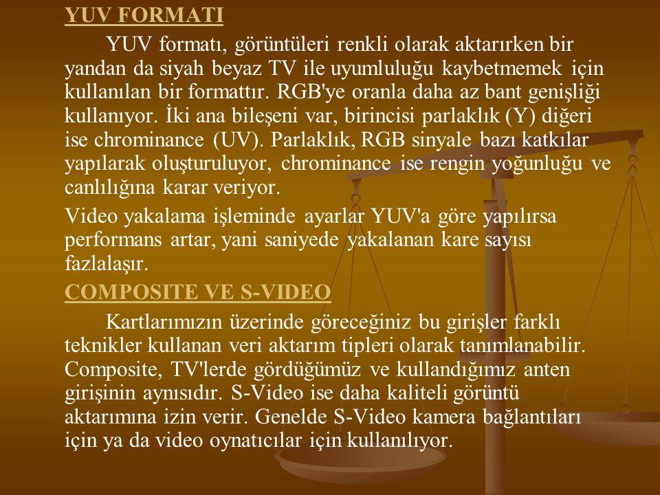 YUV FORMATI