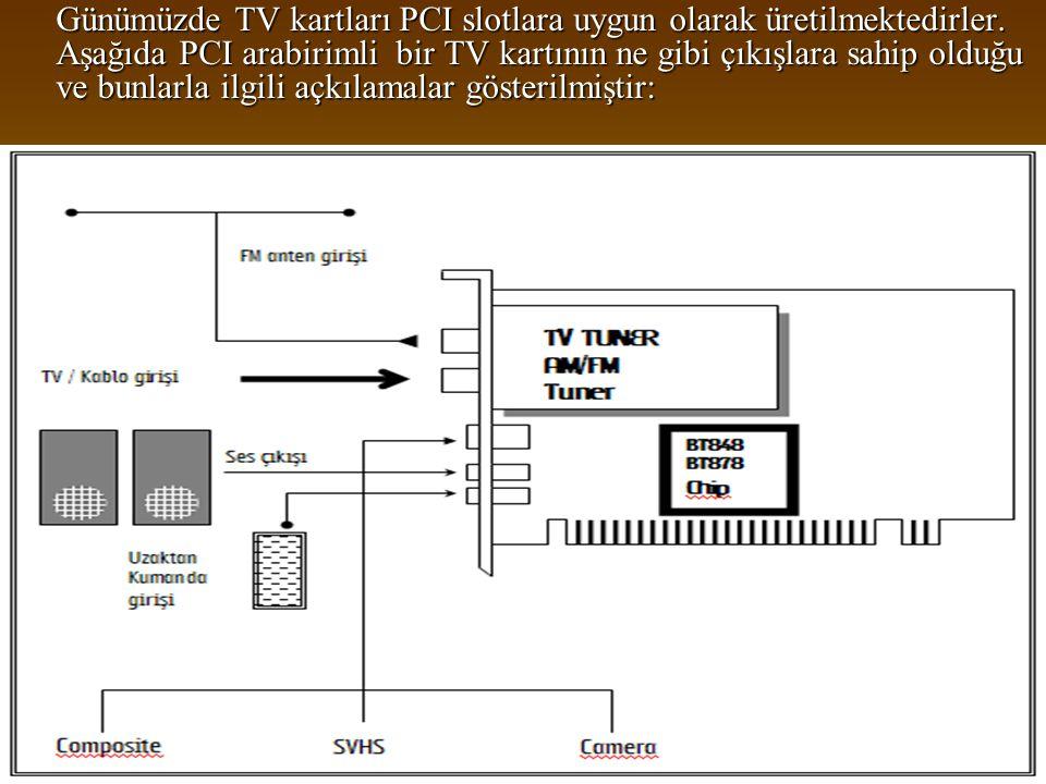 Günümüzde TV kartları PCI slotlara uygun olarak üretilmektedirler