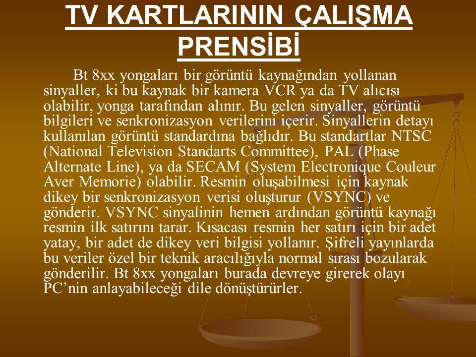 TV KARTLARININ ÇALIŞMA PRENSİBİ