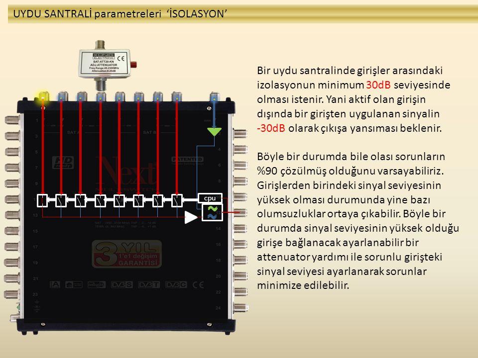 UYDU SANTRALİ parametreleri 'İSOLASYON'
