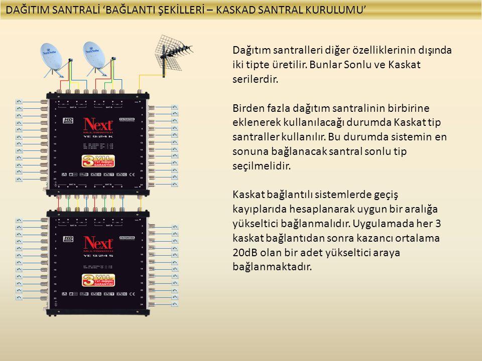 DAĞITIM SANTRALİ 'BAĞLANTI ŞEKİLLERİ – KASKAD SANTRAL KURULUMU'