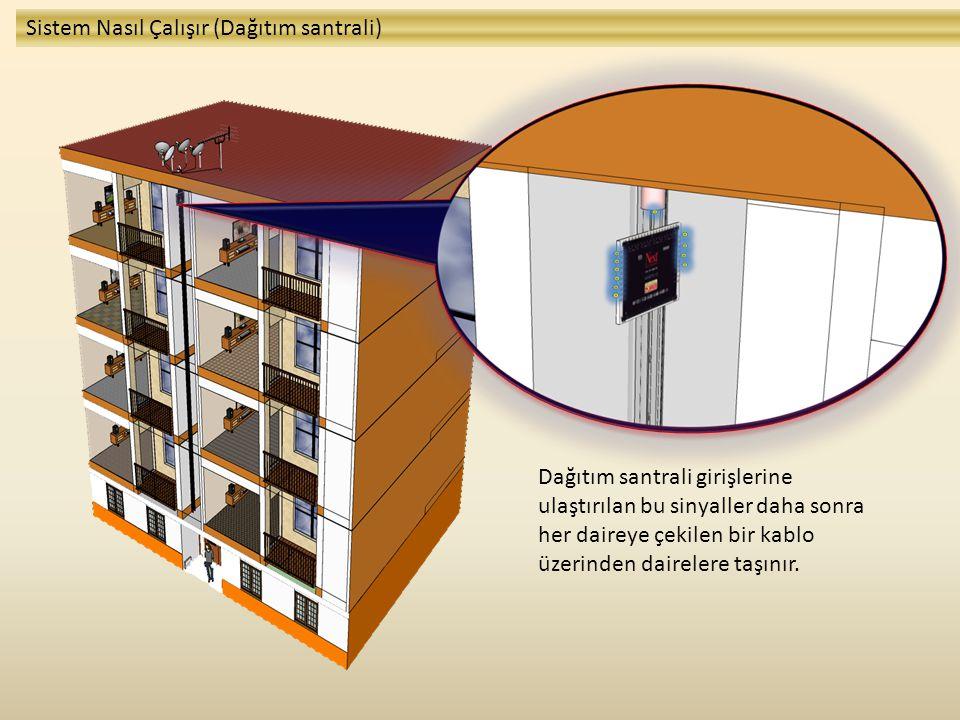 Sistem Nasıl Çalışır (Dağıtım santrali)