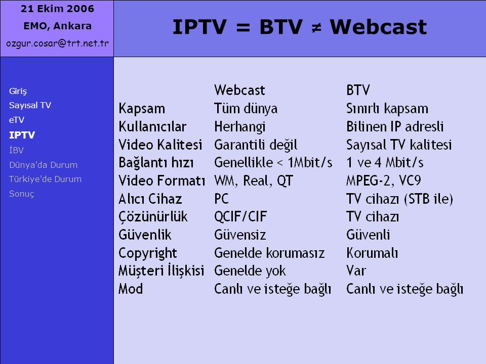 IPTV = BTV ≠ Webcast IPTV Giriş Sayısal TV eTV İBV Dünya da Durum