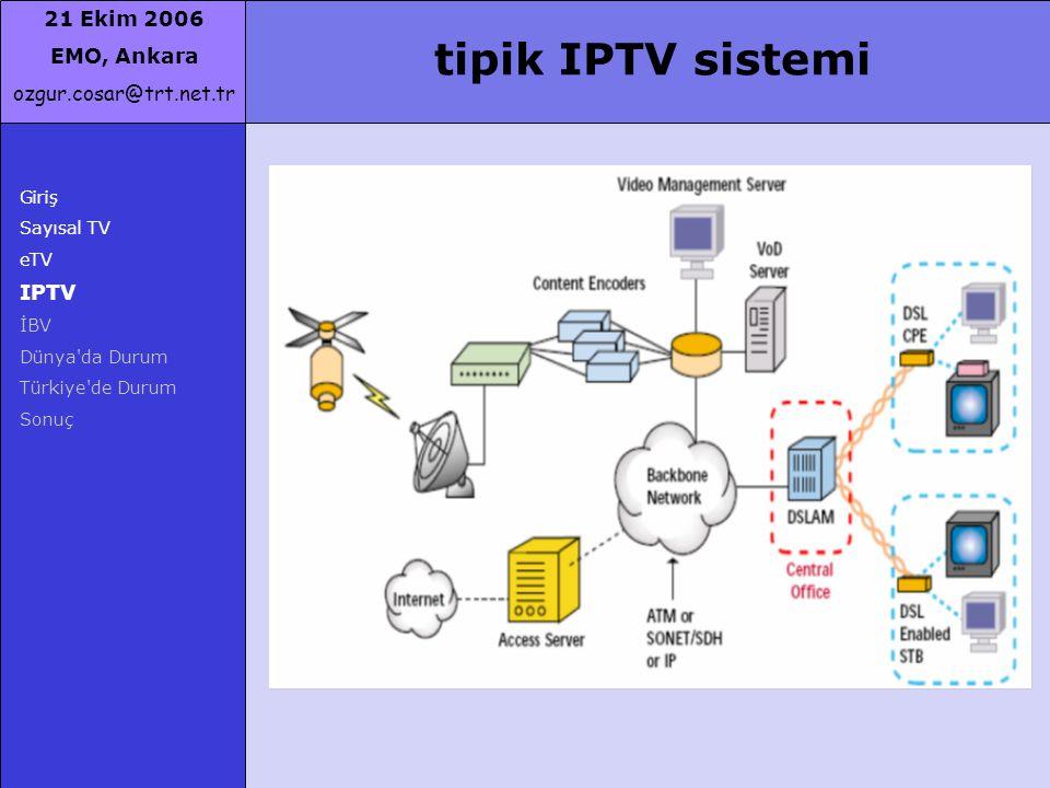 tipik IPTV sistemi IPTV Giriş Sayısal TV eTV İBV Dünya da Durum