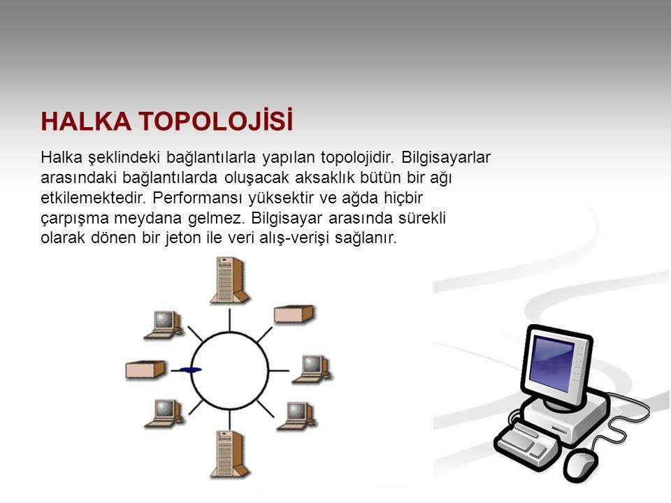 HALKA TOPOLOJİSİ
