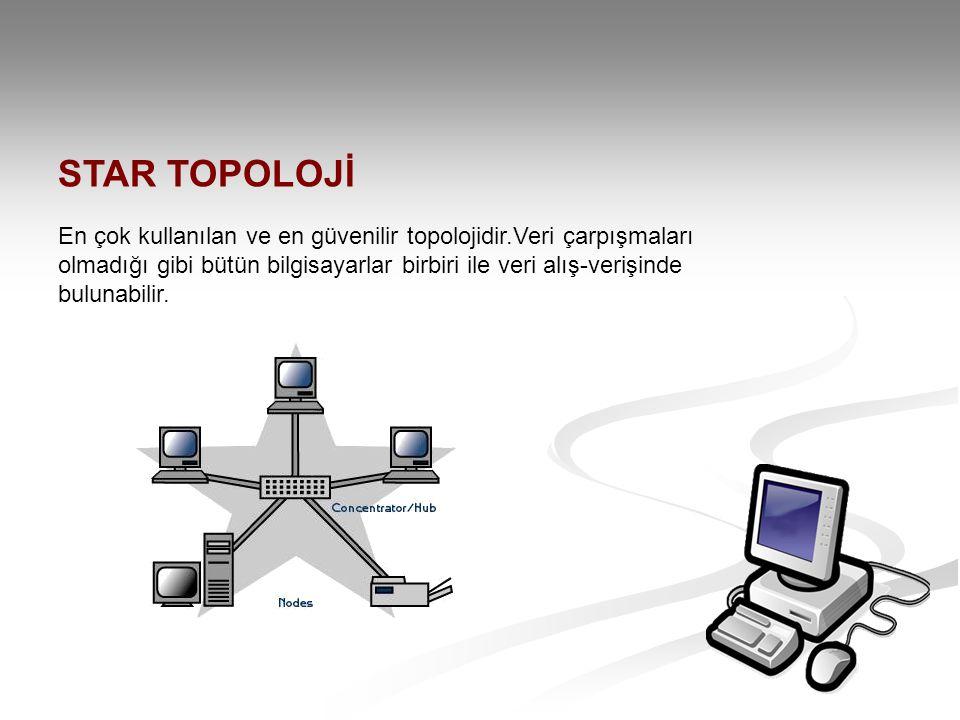 STAR TOPOLOJİ