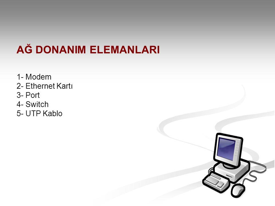 AĞ DONANIM ELEMANLARI 1- Modem 2- Ethernet Kartı 3- Port 4- Switch