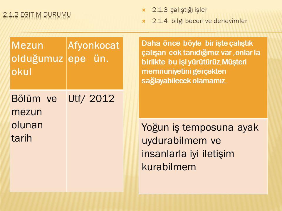 Bölüm ve mezun olunan tarih Utf/ 2012