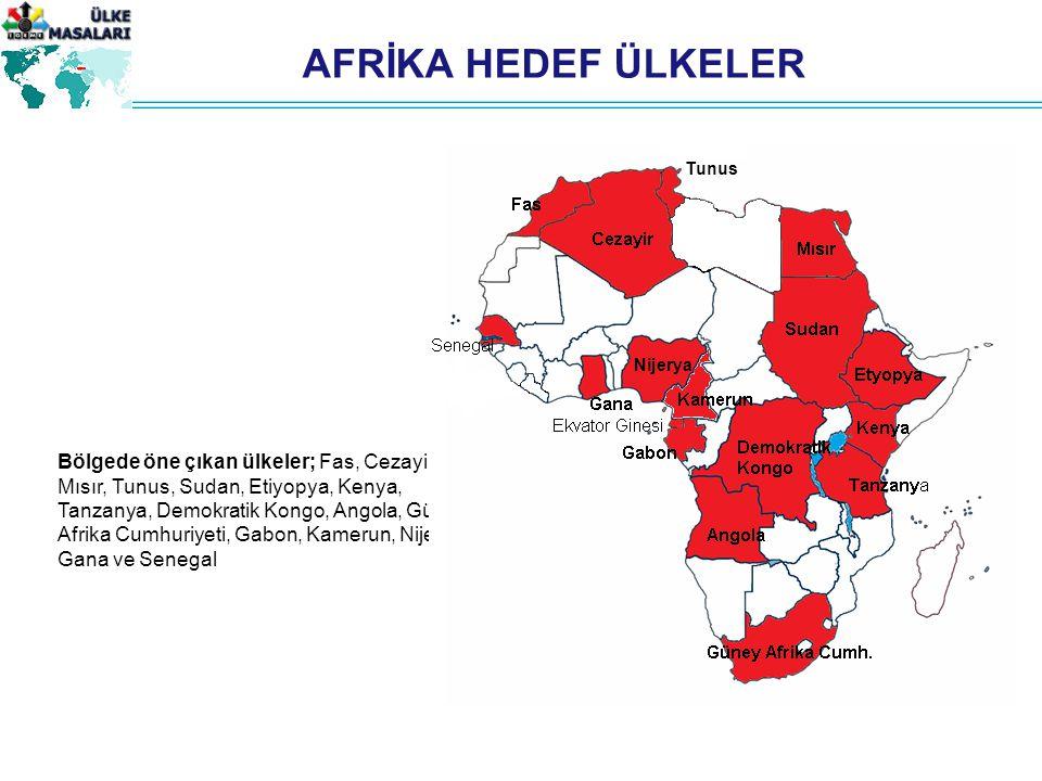 AFRİKA HEDEF ÜLKELER Tunus. Nijerya.