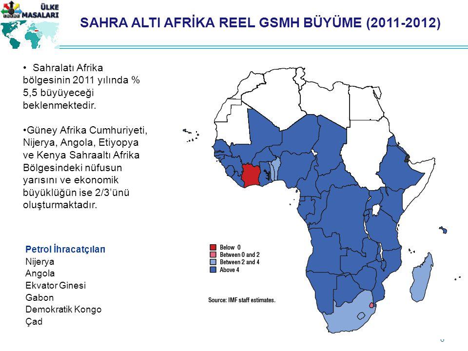 SAHRA ALTI AFRİKA REEL GSMH BÜYÜME (2011-2012)