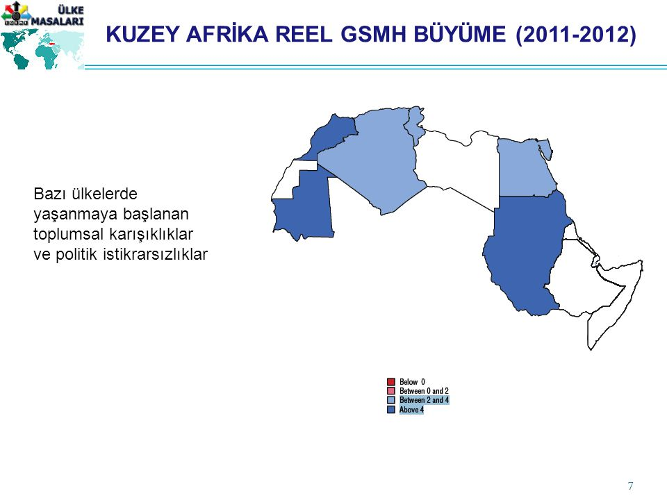 KUZEY AFRİKA REEL GSMH BÜYÜME (2011-2012)