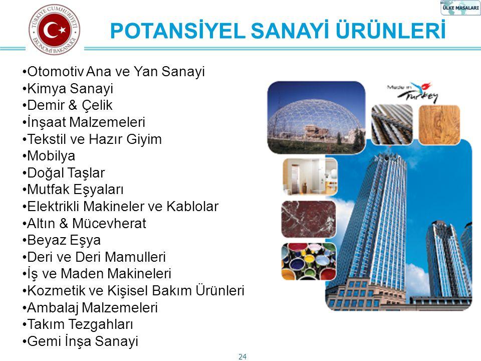 POTANSİYEL SANAYİ ÜRÜNLERİ