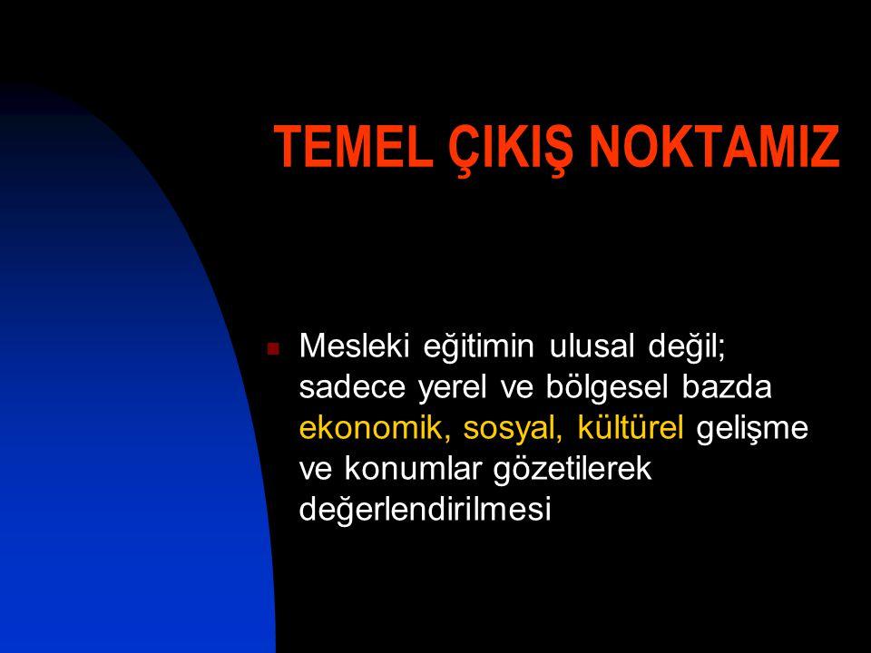 TEMEL ÇIKIŞ NOKTAMIZ