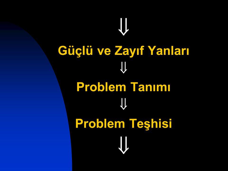 Güçlü ve Zayıf Yanları Problem Tanımı Problem Teşhisi