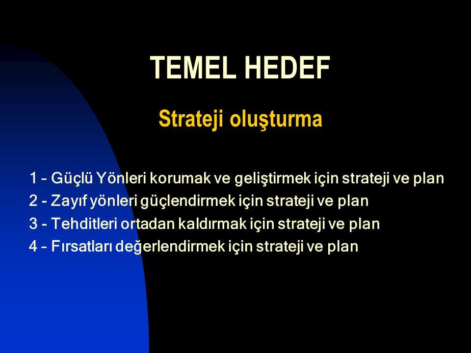 TEMEL HEDEF Strateji oluşturma