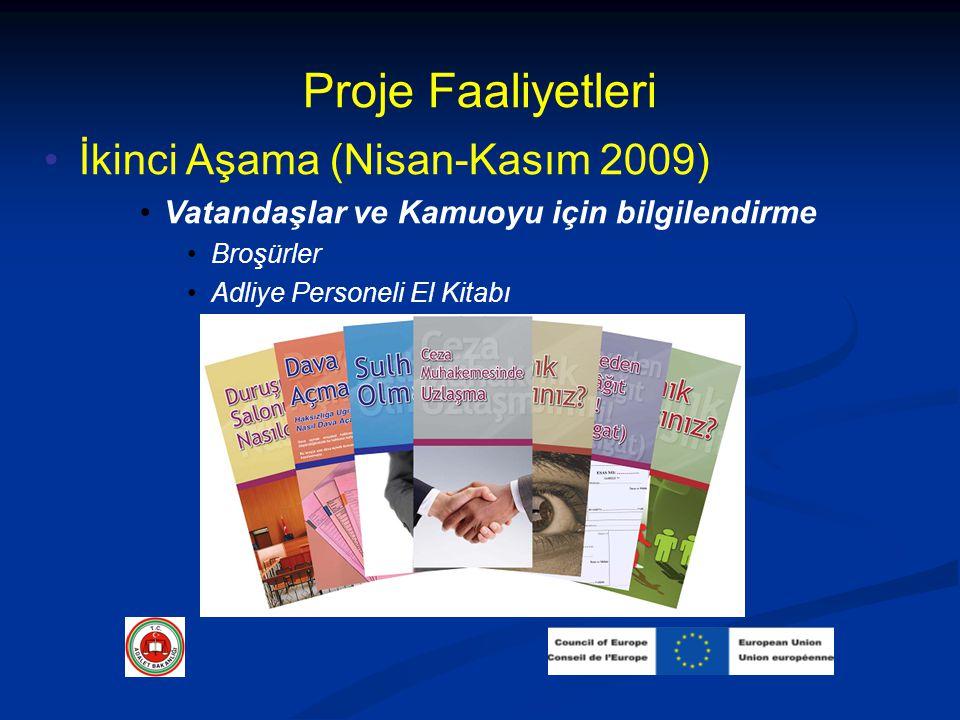 Proje Faaliyetleri İkinci Aşama (Nisan-Kasım 2009)