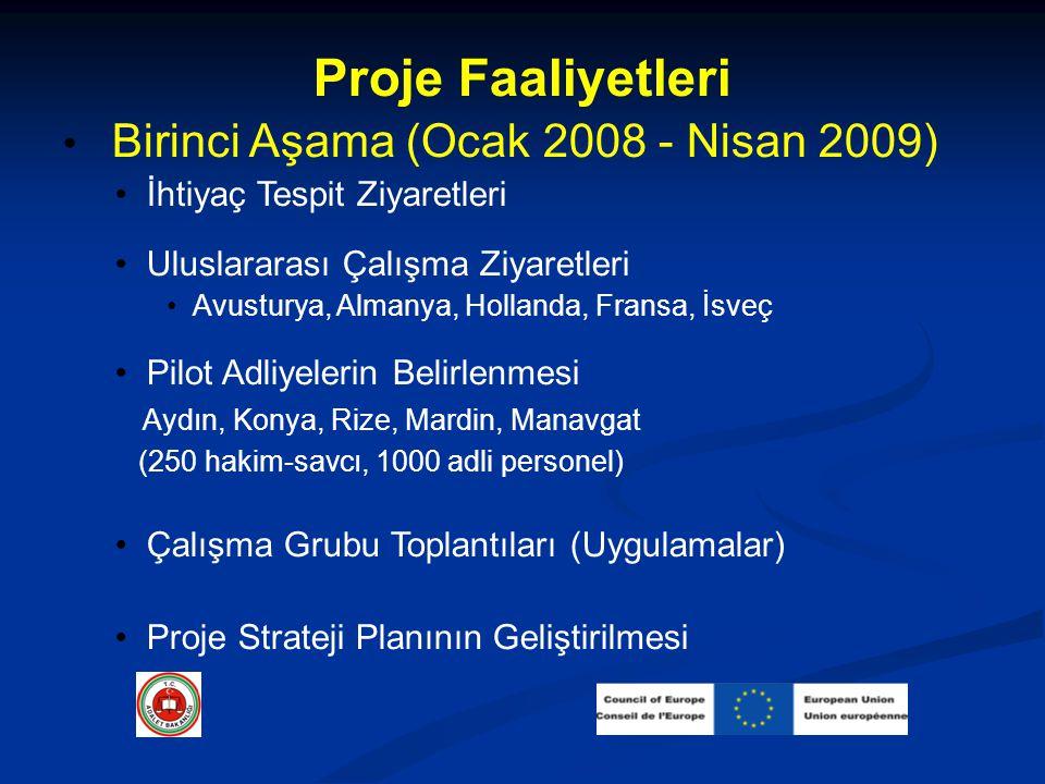 Proje Faaliyetleri Birinci Aşama (Ocak 2008 - Nisan 2009)
