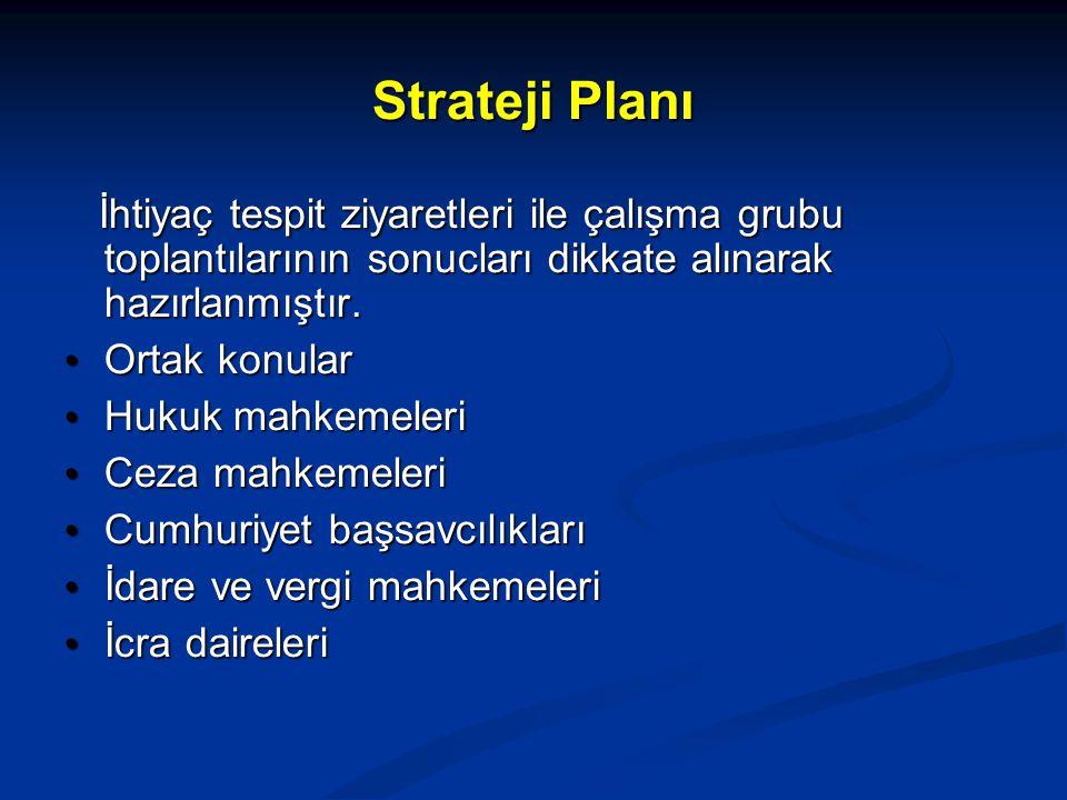 Strateji Planı İhtiyaç tespit ziyaretleri ile çalışma grubu toplantılarının sonucları dikkate alınarak hazırlanmıştır.