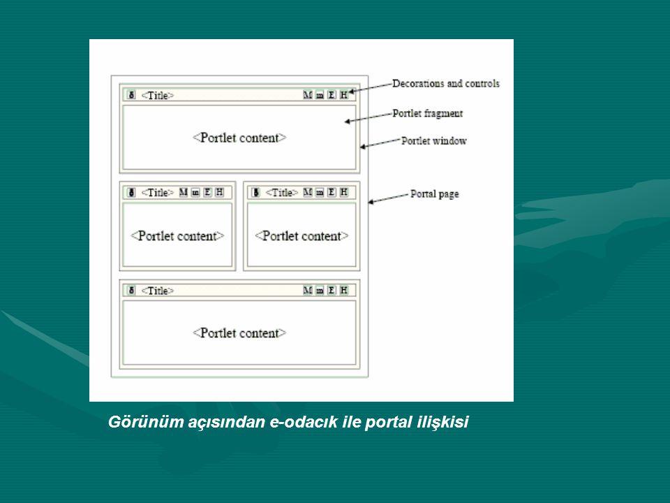 Görünüm açısından e-odacık ile portal ilişkisi
