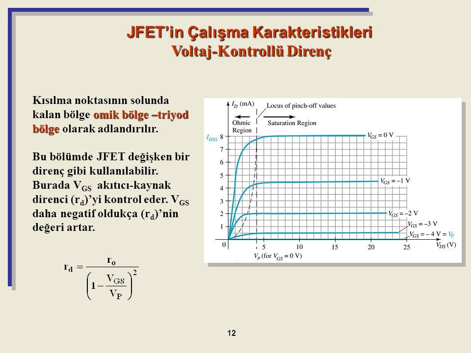 JFET'in Çalışma Karakteristikleri Voltaj-Kontrollü Direnç