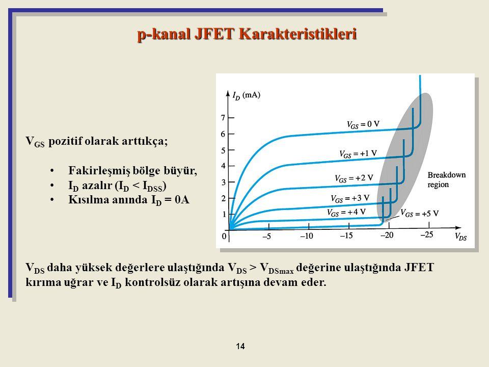 p-kanal JFET Karakteristikleri