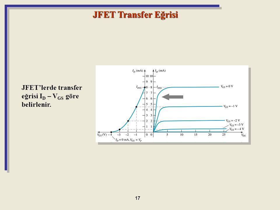 JFET Transfer Eğrisi JFET'lerde transfer eğrisi ID – VGS göre belirlenir. 17