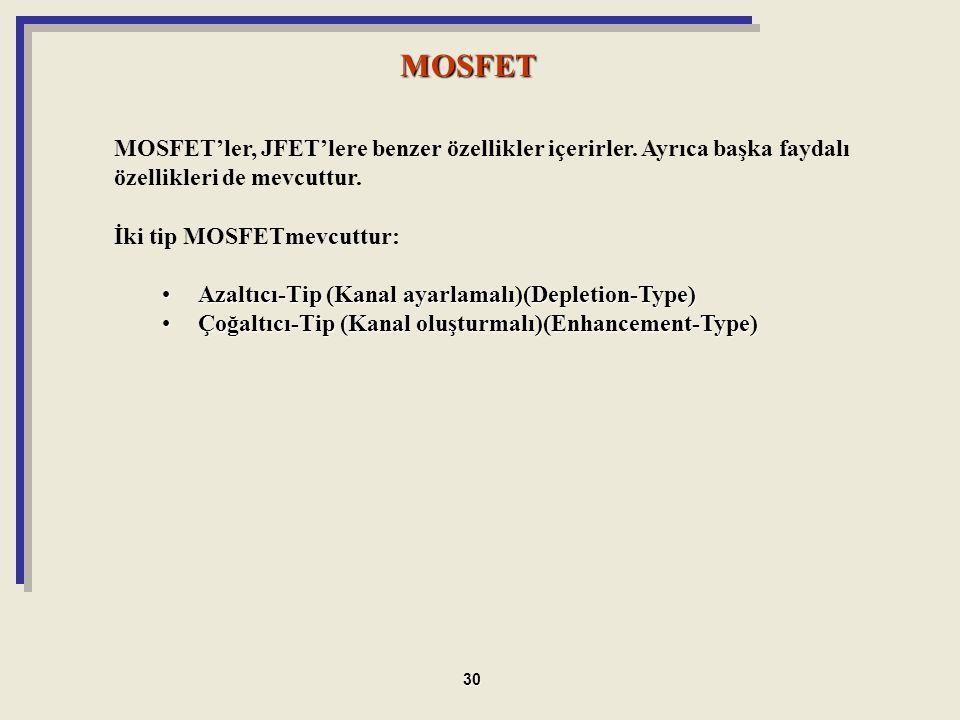 MOSFET MOSFET'ler, JFET'lere benzer özellikler içerirler. Ayrıca başka faydalı özellikleri de mevcuttur.