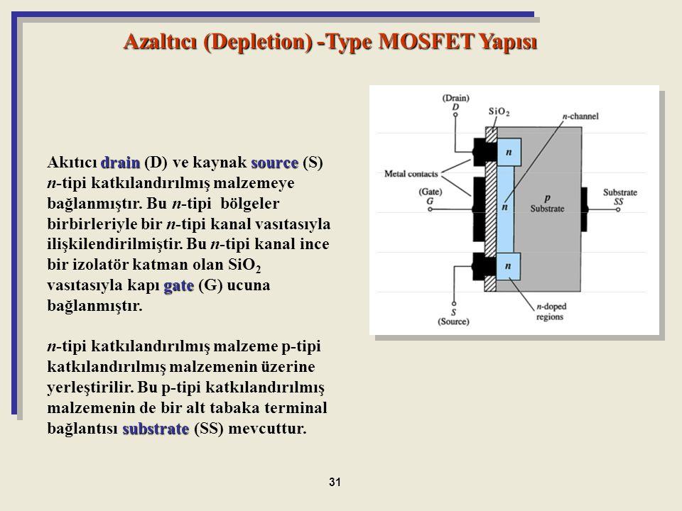 Azaltıcı (Depletion) -Type MOSFET Yapısı
