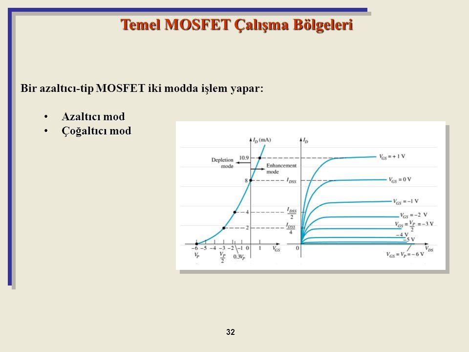 Temel MOSFET Çalışma Bölgeleri