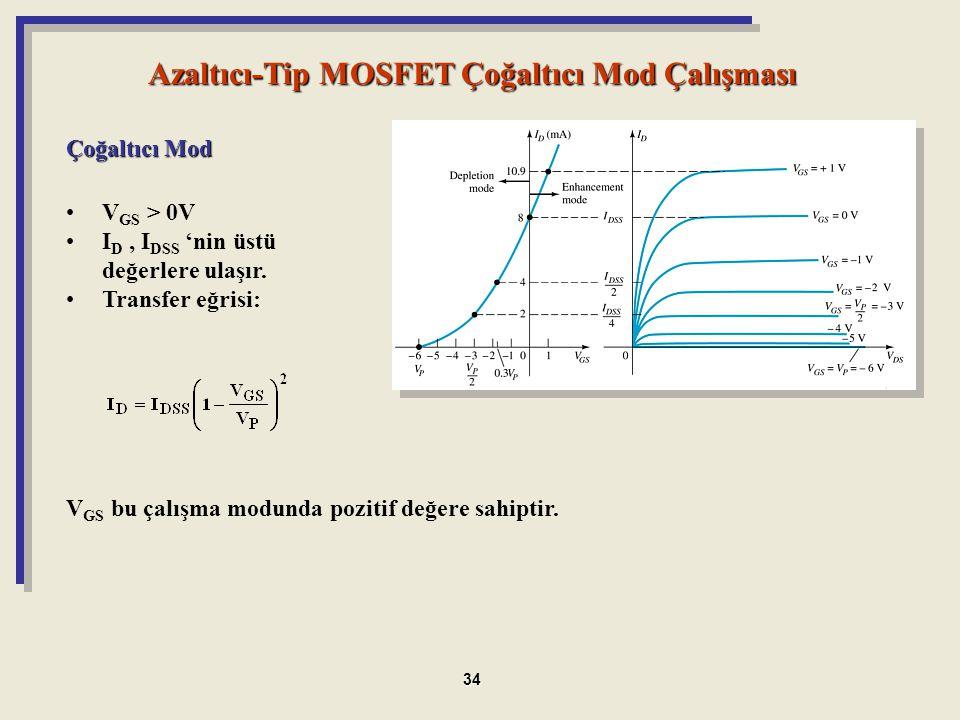 Azaltıcı-Tip MOSFET Çoğaltıcı Mod Çalışması