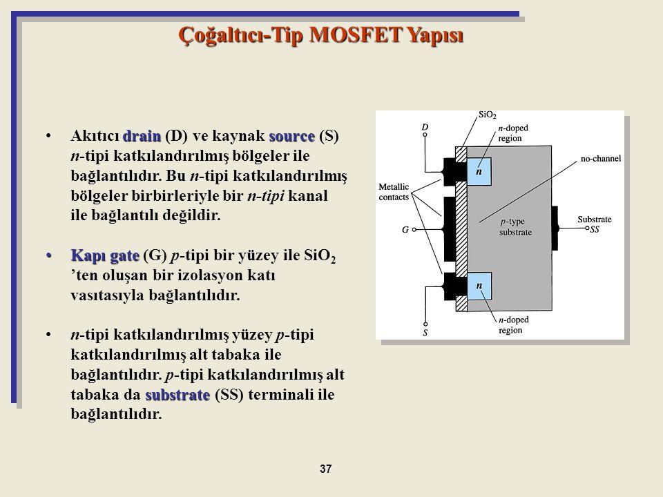 Çoğaltıcı-Tip MOSFET Yapısı