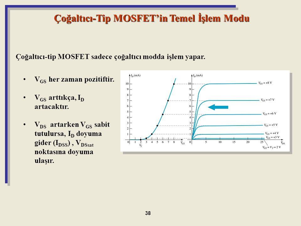 Çoğaltıcı-Tip MOSFET'in Temel İşlem Modu