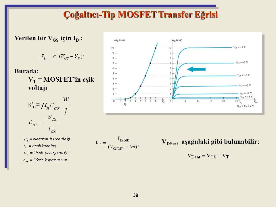 Çoğaltıcı-Tip MOSFET Transfer Eğrisi