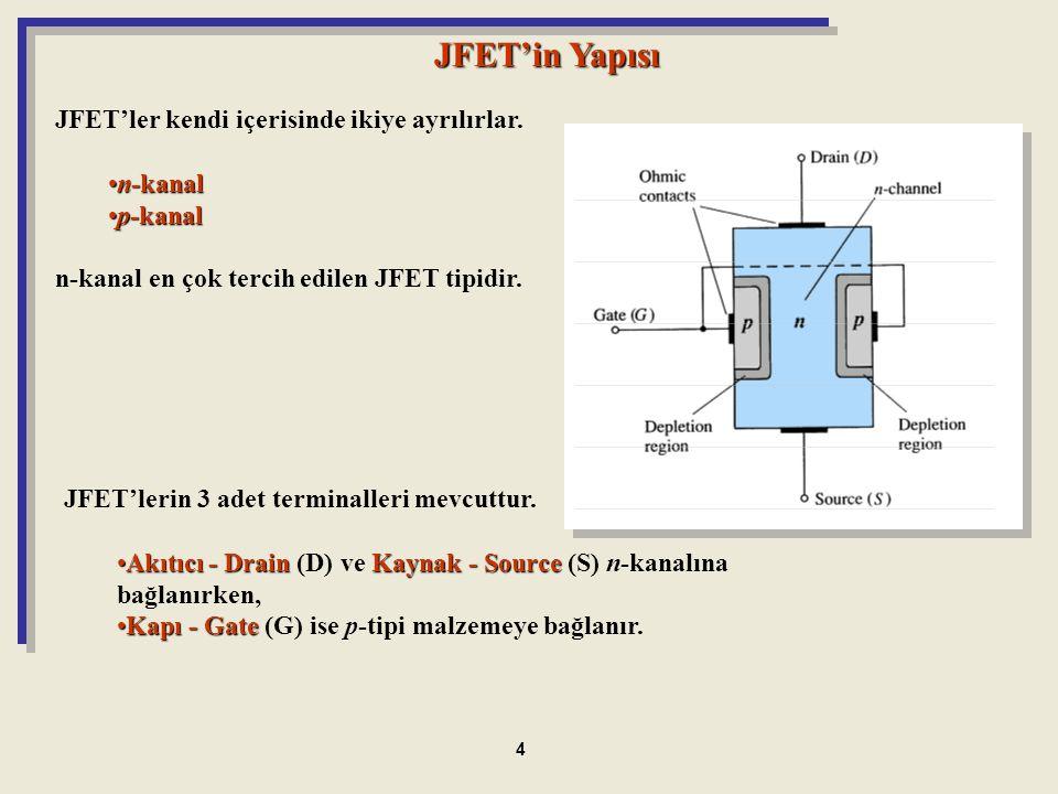 JFET'in Yapısı JFET'ler kendi içerisinde ikiye ayrılırlar. n-kanal