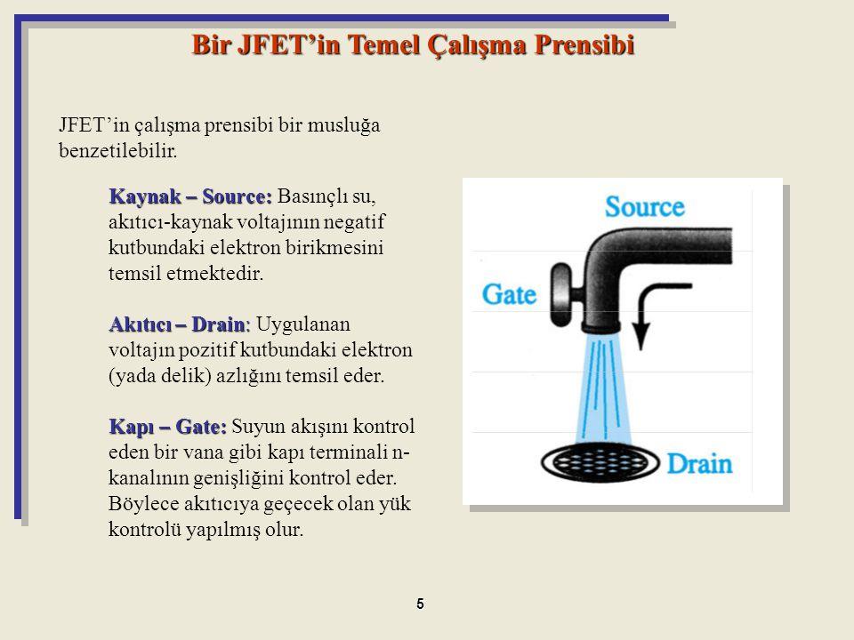 Bir JFET'in Temel Çalışma Prensibi