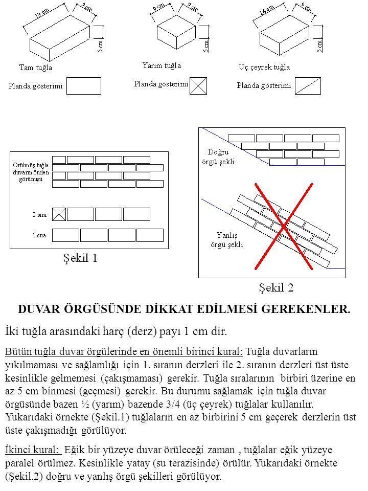 DUVAR ÖRGÜSÜNDE DİKKAT EDİLMESİ GEREKENLER.