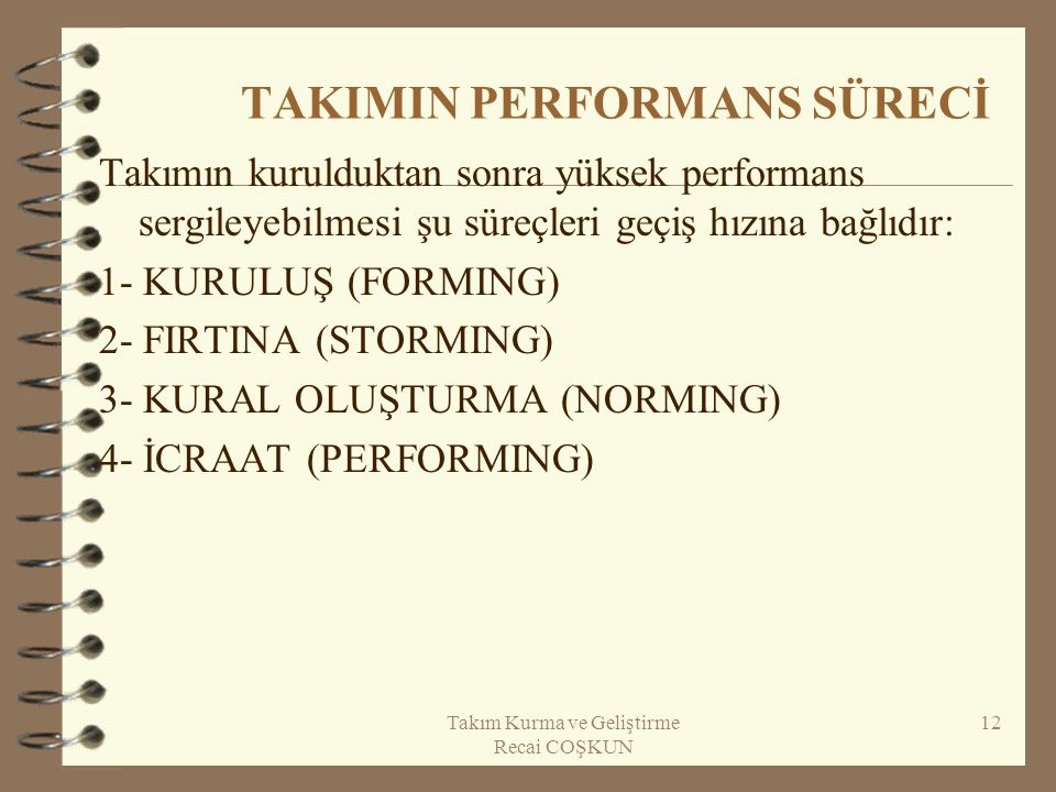 TAKIMIN PERFORMANS SÜRECİ